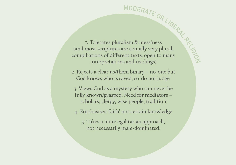 moderate religion